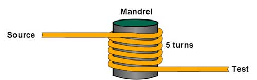 Mandrel-Wrap-c مندرل