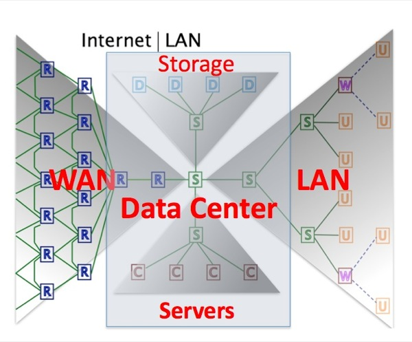 شماتیک شبکه