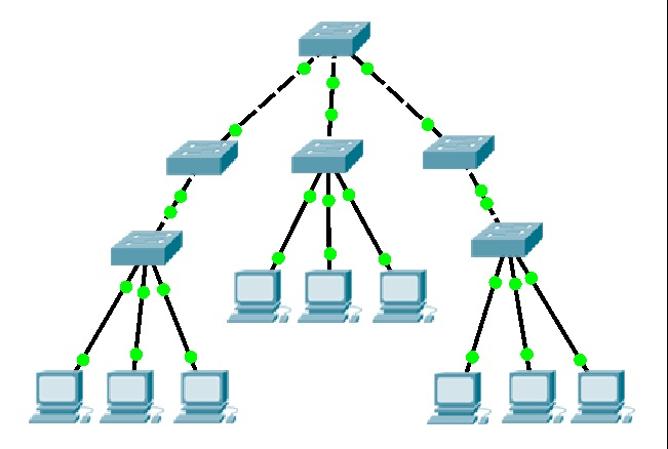 ساختار توپولوژی درختی