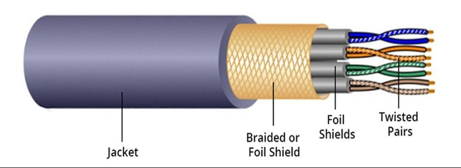 مقایسه کابل فیبر نوری و کابل شبکه مسی